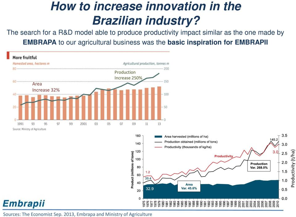 by EMBRAPA to our agricultural business was the basic inspiration for EMBRAPII Area