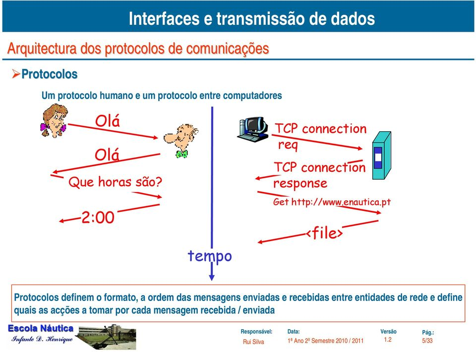 2:00 tempo TCP connection req TCP connection response Get http://www.enautica.