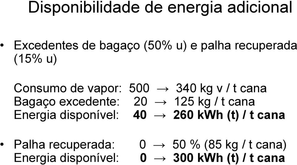 excedente: 20 125 kg / t cana Energia disponível: 40 260 kwh (t) / t cana