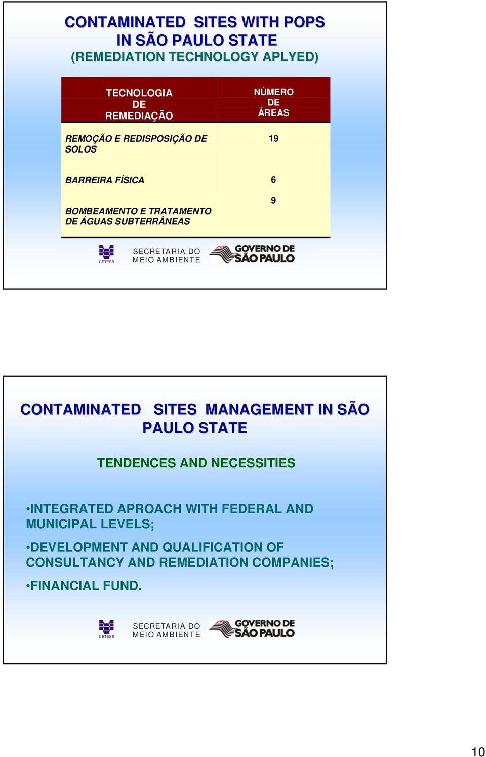SUBTERRÂNEAS 9 CONTAMINATED SITES MANAGEMENT IN SÃO PAULO STATE TENNCES AND NECESSITIES INTEGRATED