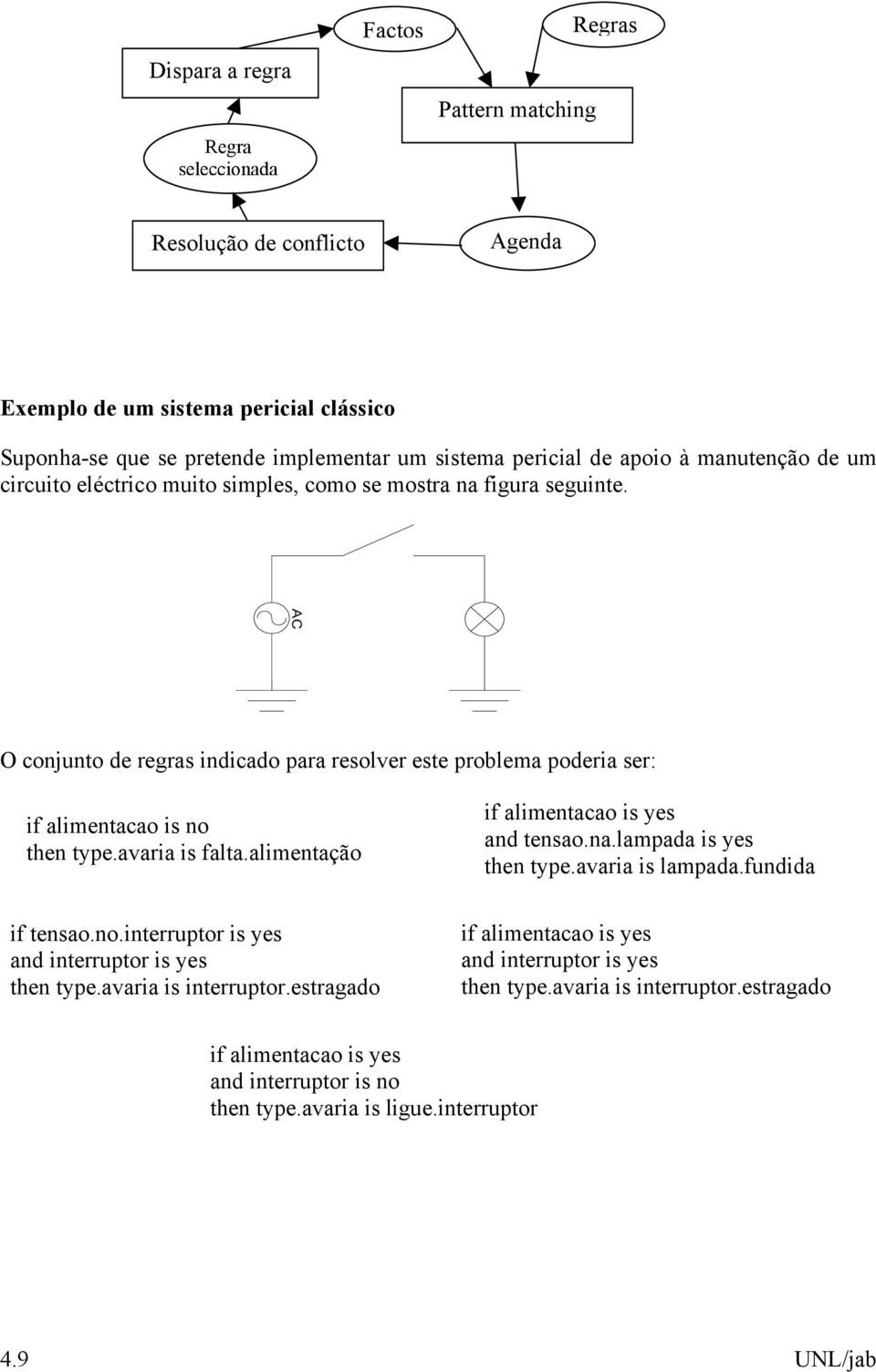 AC O conjunto de regras indicado para resolver este problema poderia ser: if alimentacao is no then type.avaria is falta.alimentação if tensao.no.interruptor is yes and interruptor is yes then type.