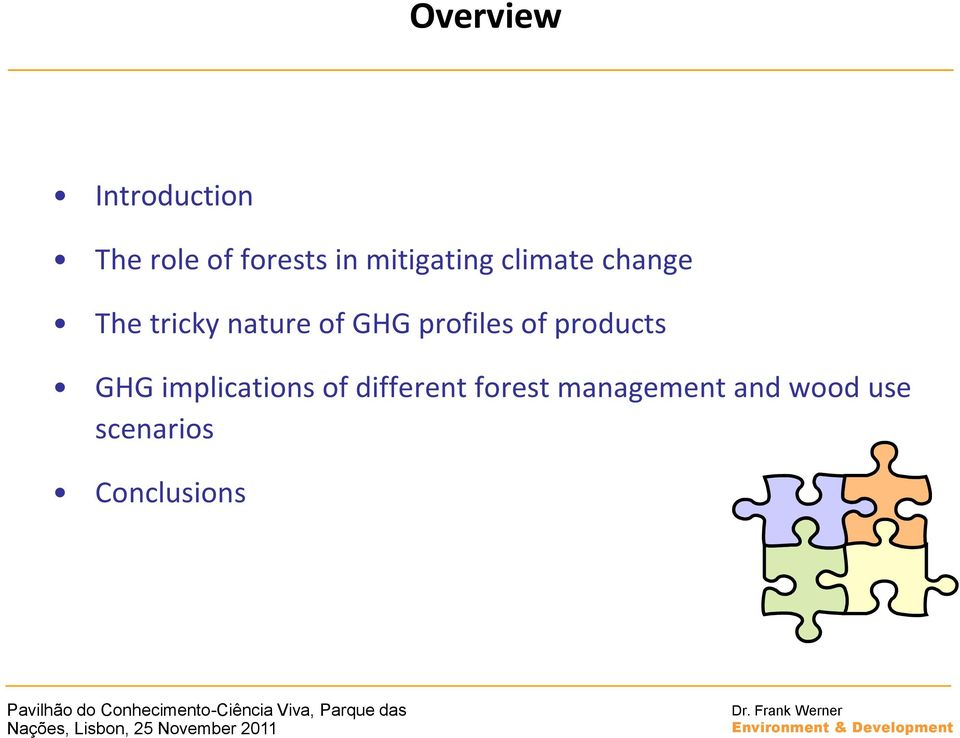 GHG profiles of products GHG implications of