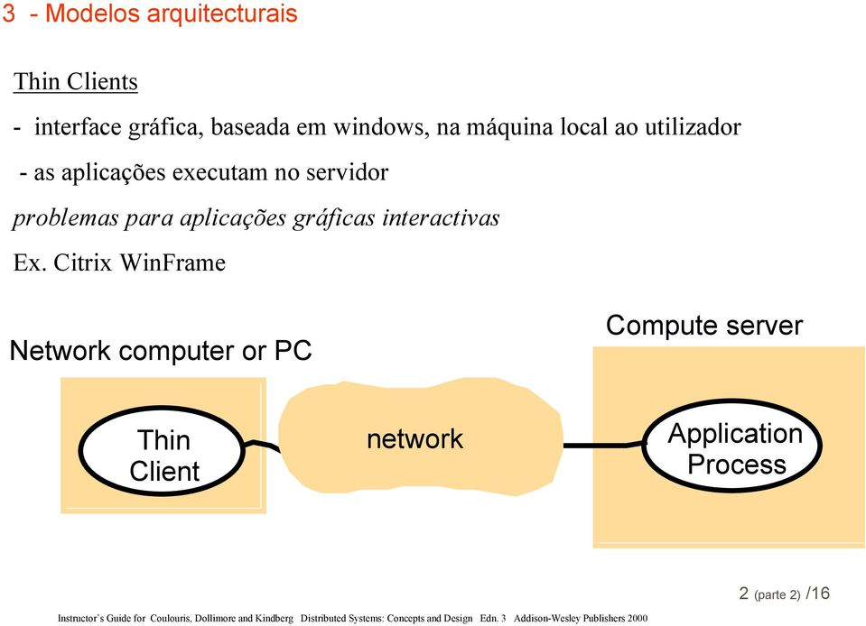Citrix WinFrame Network computer or PC Compute server Thin Client network Application Process 2 (parte 2) /16