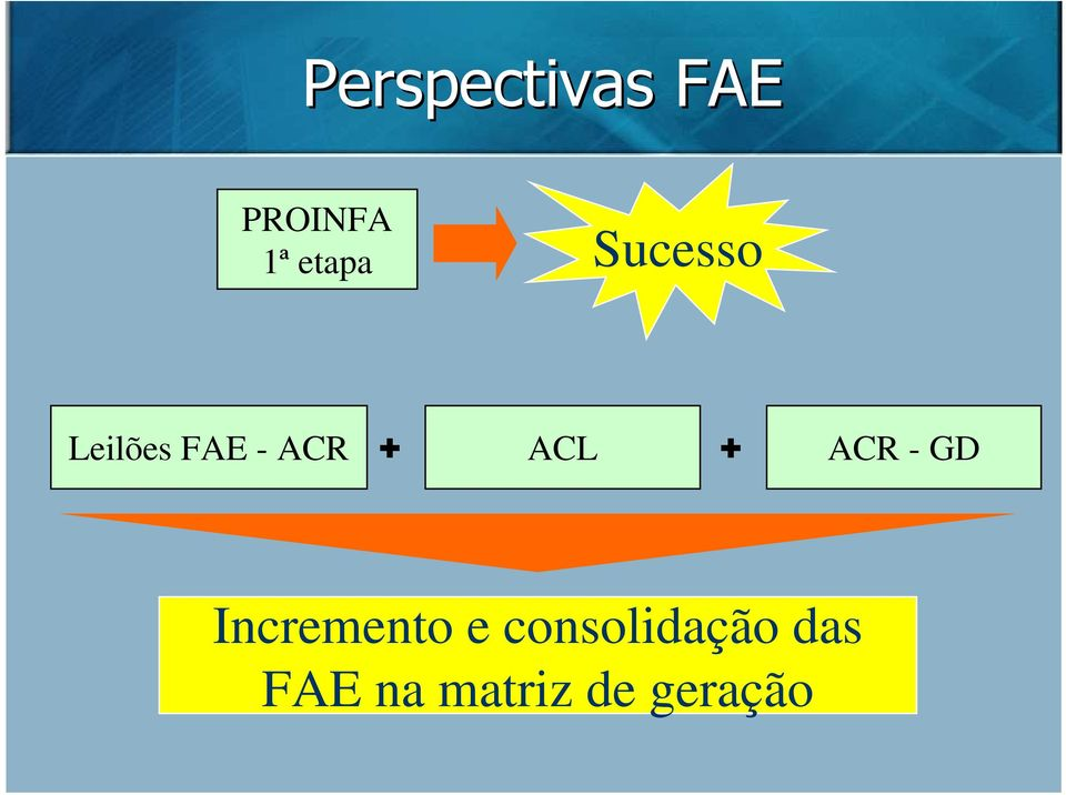 + ACL + ACR - GD Incremento e