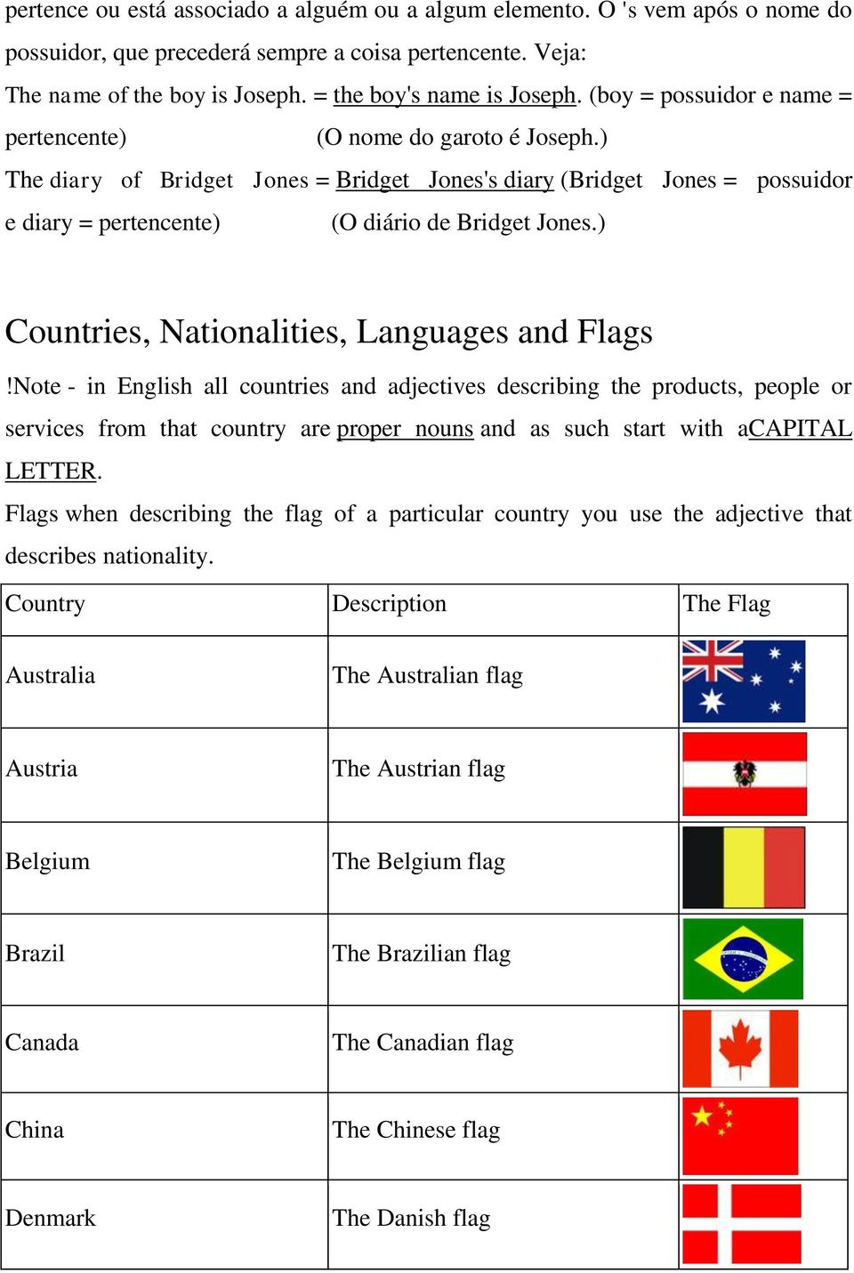 ) Countries, Nationalities, Languages and Flags!