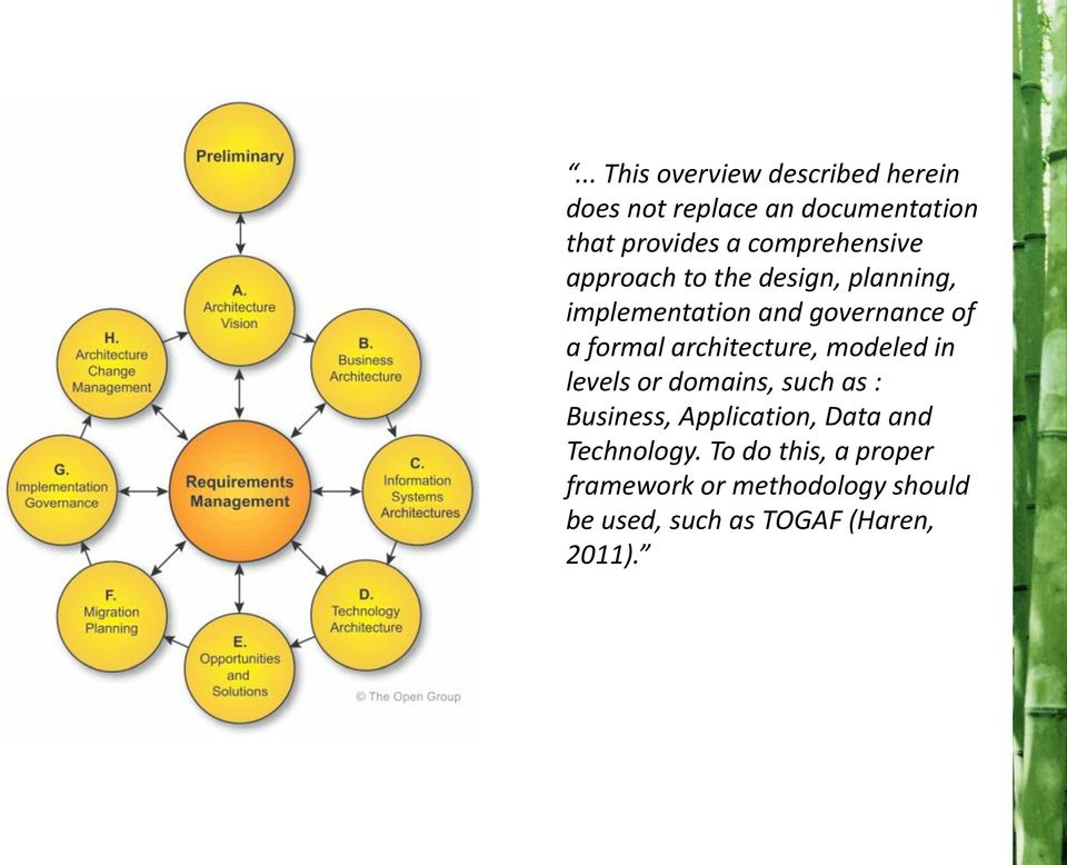 architecture, modeled in levels or domains, such as : Business, Application, Data and