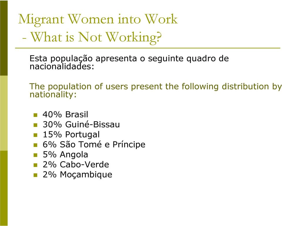 following distribution by nationality: 40% Brasil 30%