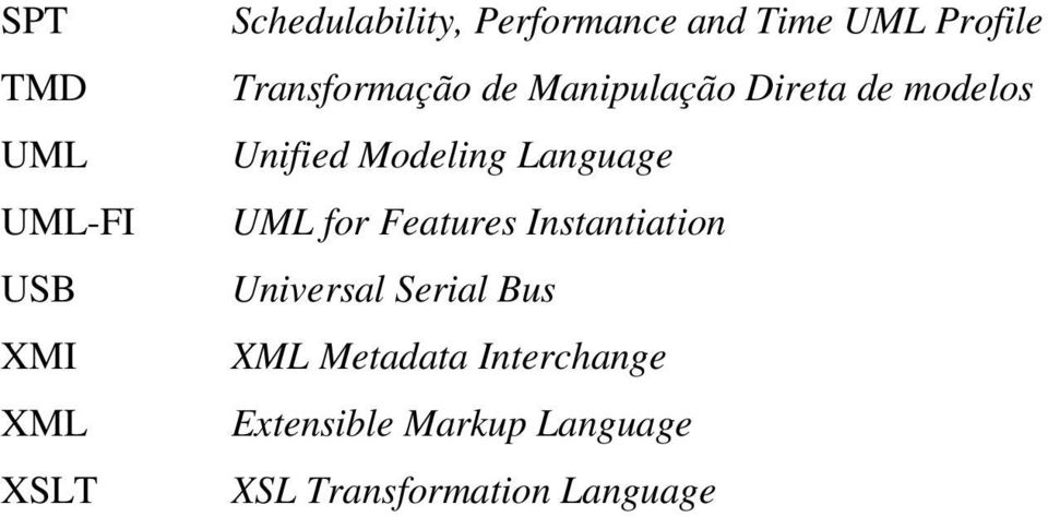 Modeling Language UML for Features Instantiation Universal Serial Bus