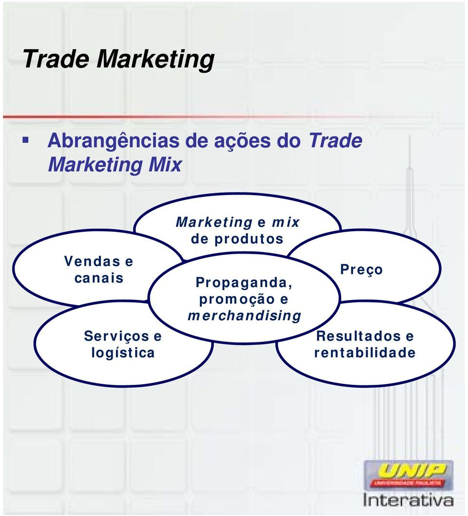 Marketing e mix de produtos Propaganda,