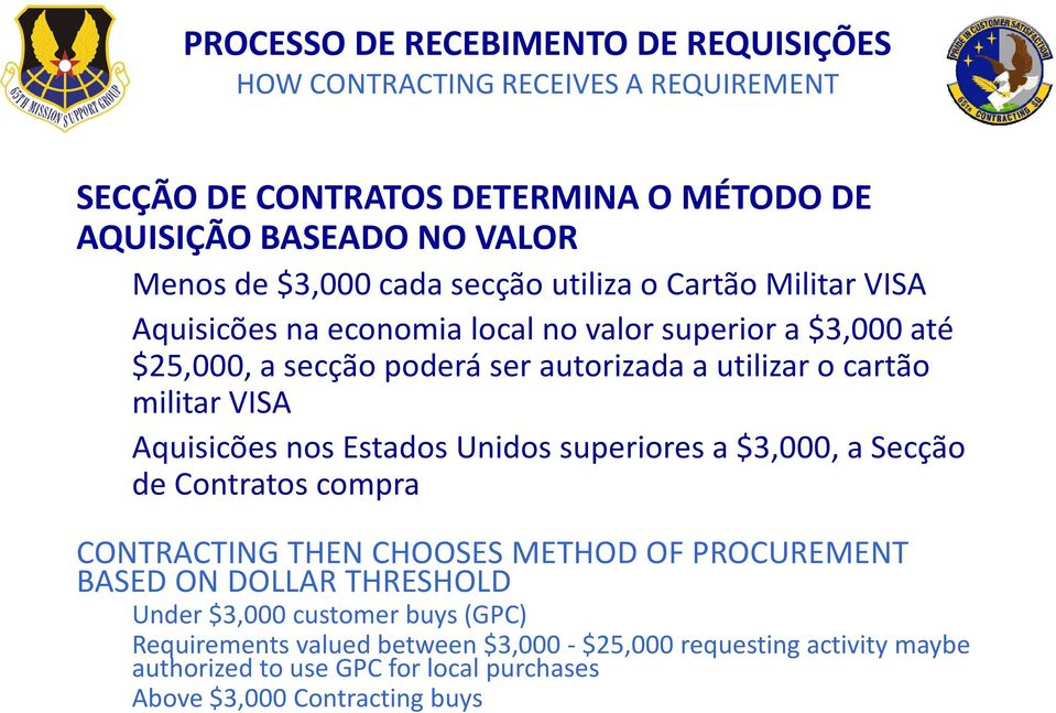 militar VISA Aquisicões nos Estados Unidos superiores a $3,000, a Secção de Contratos compra CONTRACTING THEN CHOOSES METHOD OF PROCUREMENT BASED ON DOLLAR THRESHOLD