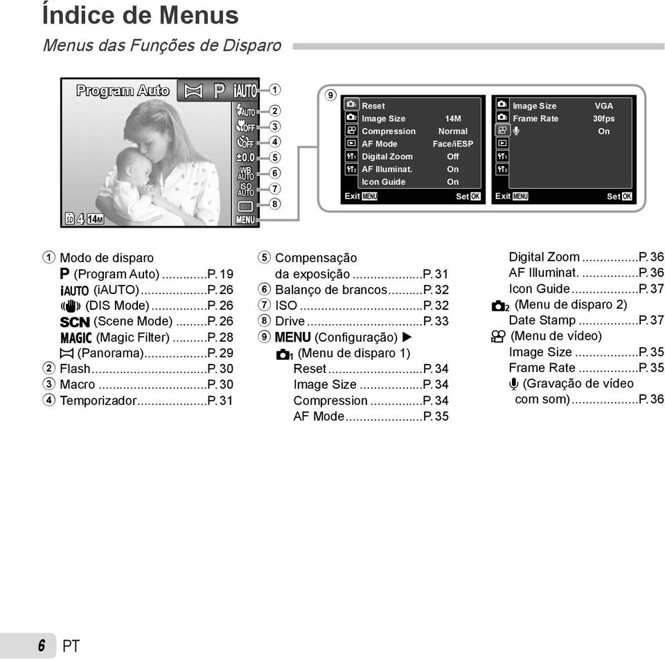 On 2 Icon Guide On Exit MENU Set OK Exit MENU Set OK 1 Modo de disparo P (Program Auto)...P. 19 M (i)...p. 26 N (DIS Mode)...P. 26 (Scene Mode)...P. 26 P (Magic Filter)...P. 28 ~ (Panorama)...P. 29 2 Flash.