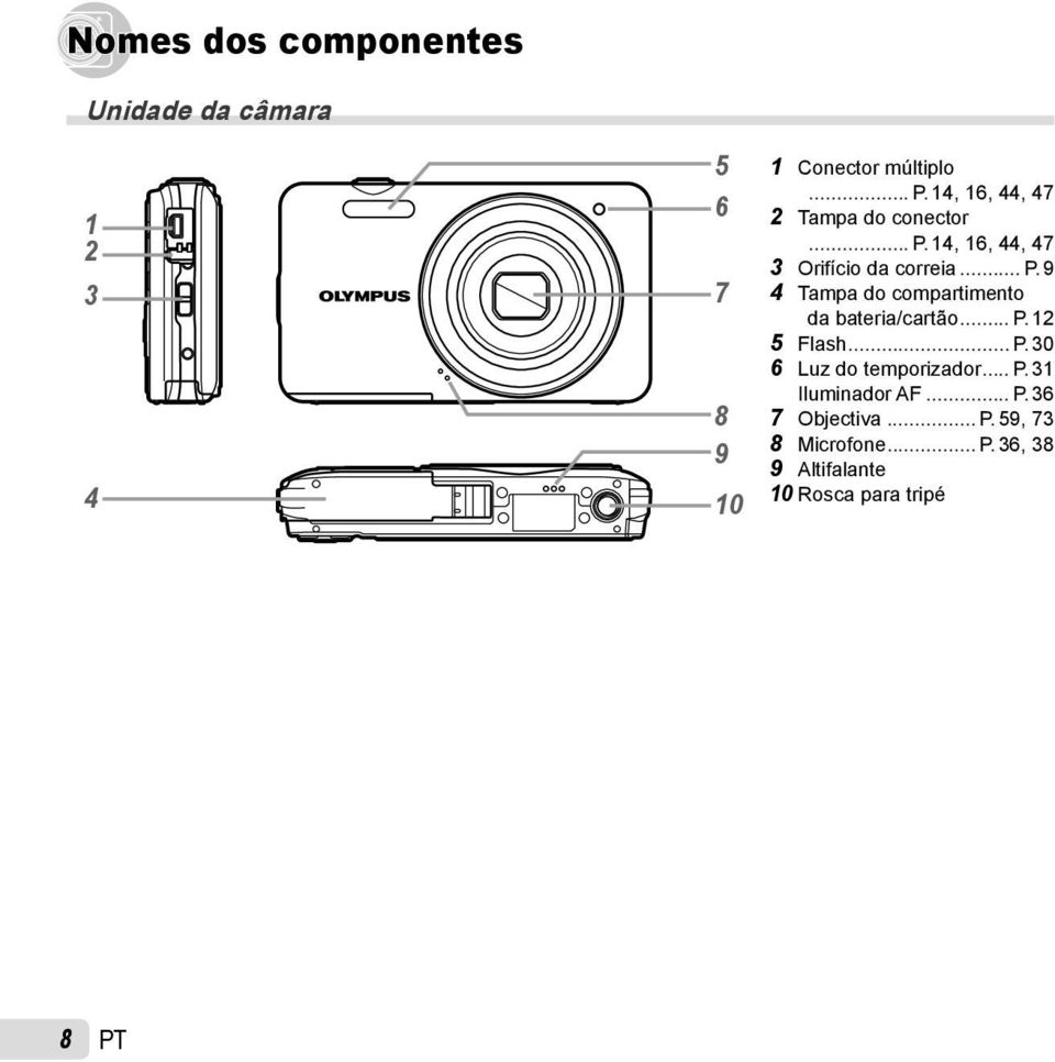 .. P. 12 5 Flash... P. 30 6 Luz do temporizador... P. 31 Iluminador AF... P. 36 7 Objectiva... P. 59, 73 8 Microfone.