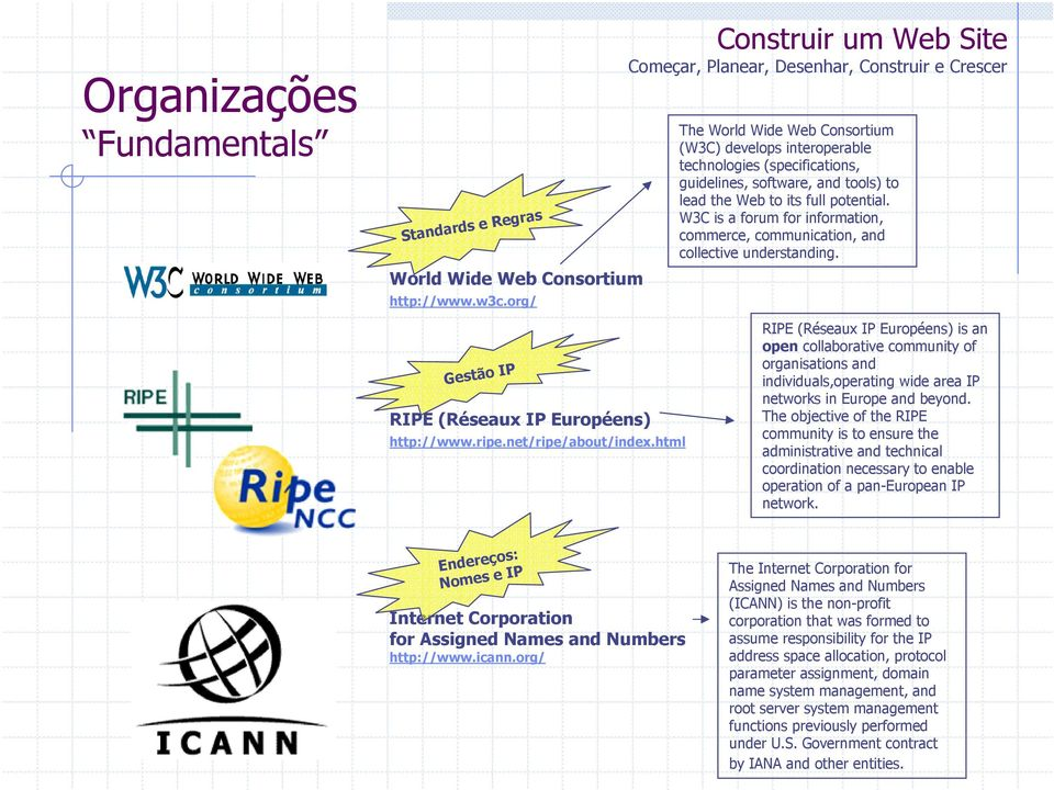 W3C is a forum for information, commerce, communication, and collective understanding. Gestão IP RIPE (Réseaux IP Européens) http://www.ripe.net/ripe/about/index.