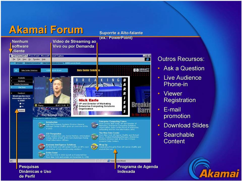 : PowerPoint) Outros Recursos: Ask a Question Live Audience Phone-in Viewer