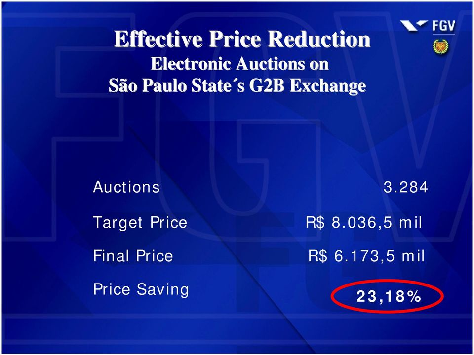 mestre G2B Exchange Auctions 3.284 Target Price R$ 8.