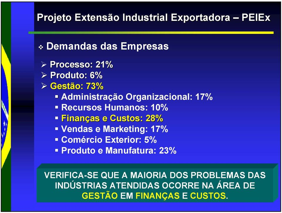28% Vendas e Marketing: 17% Comércio Exterior: 5% Produto e Manufatura: 23% VERIFICA-SE QUE