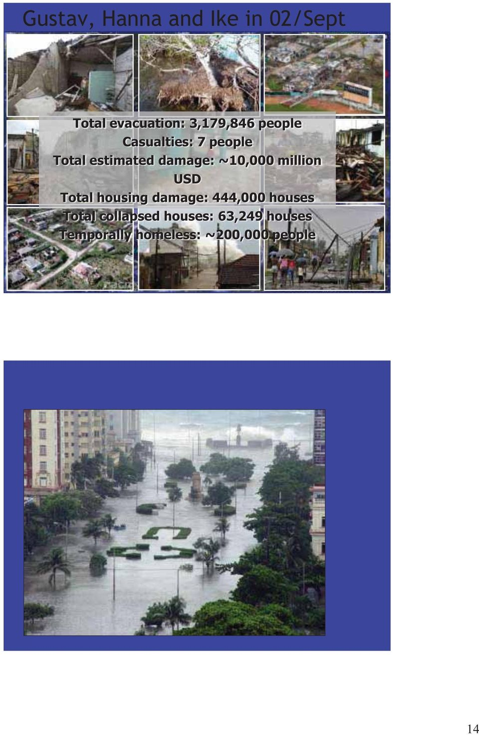 million USD Total housing damage: 444,000 houses Total