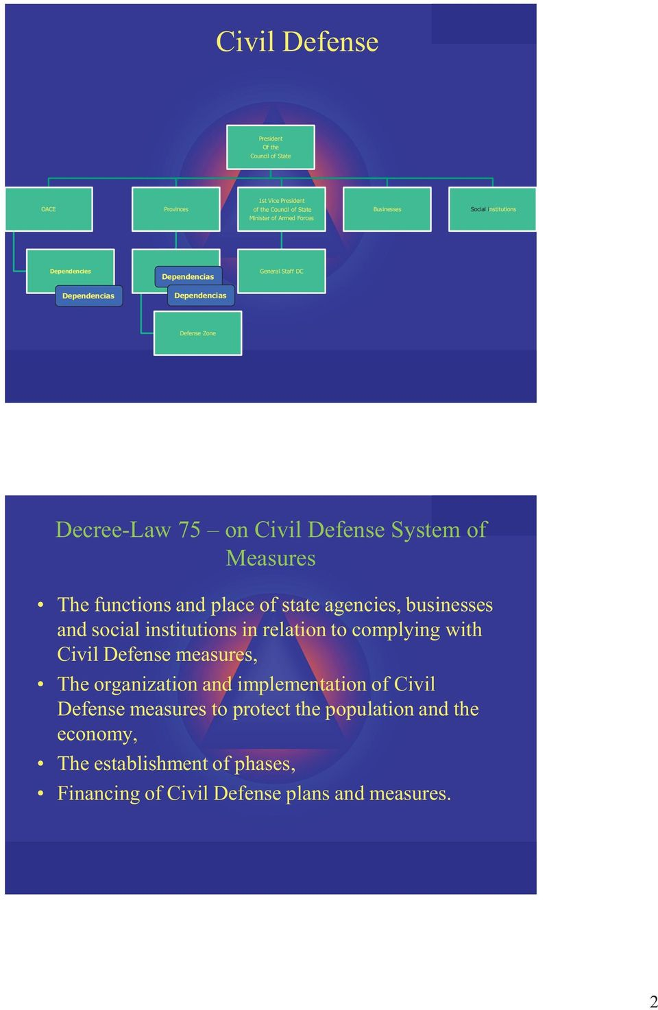 The functions and place of state agencies, businesses and social institutions in relation to complying with Civil Defense measures, The organization and