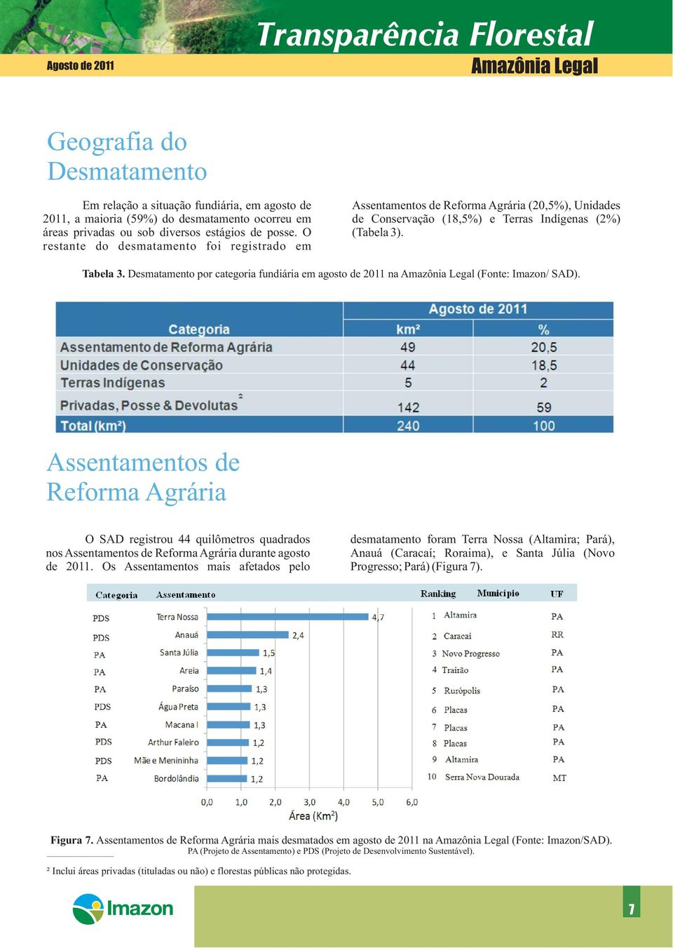 Desmatamento por categoria fundiária em agosto de 2011 na Amazônia Legal (Fonte: Imazon/ SAD).