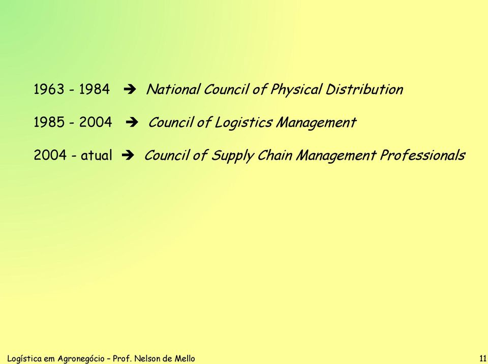 atual Council of Supply Chain Management