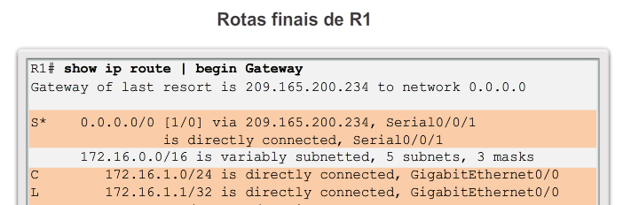 Rotas IPv4 dinamicamente aprendidas Ultimate Route Uma rota final é