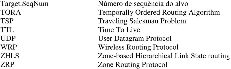 Temporally Ordered Routing Algorithm Traveling Salesman Problem