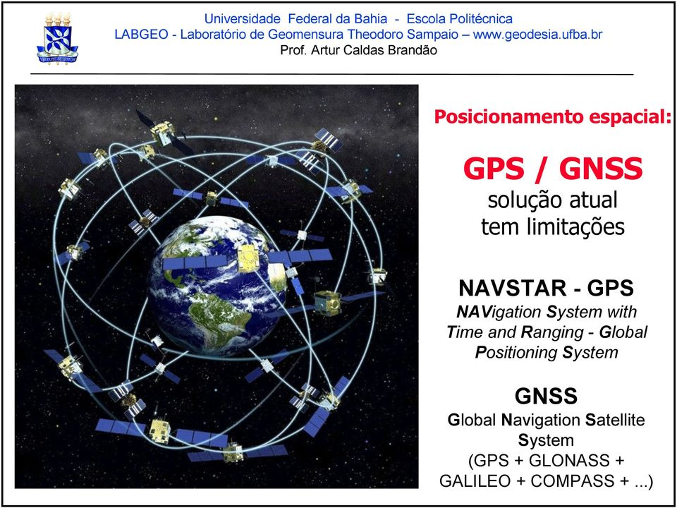 Ranging - Global Positioning System GNSS Global