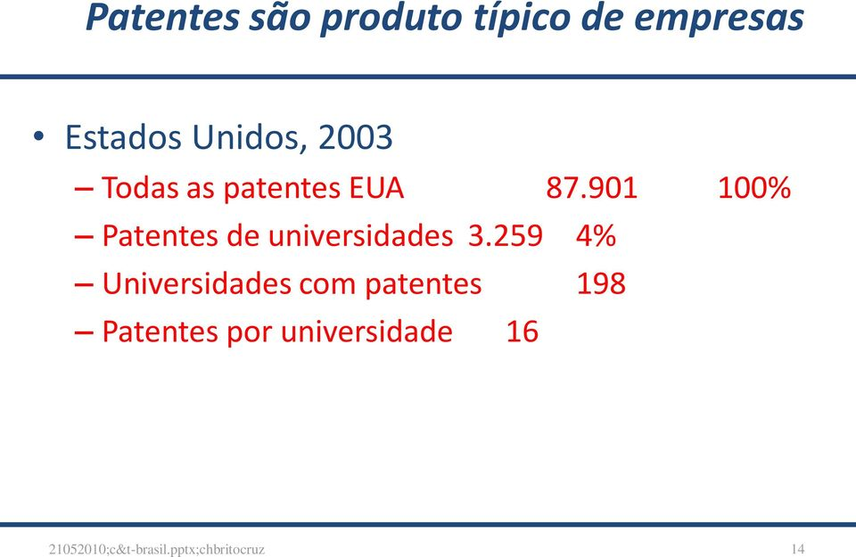 901 100% Patentes de universidades 3.