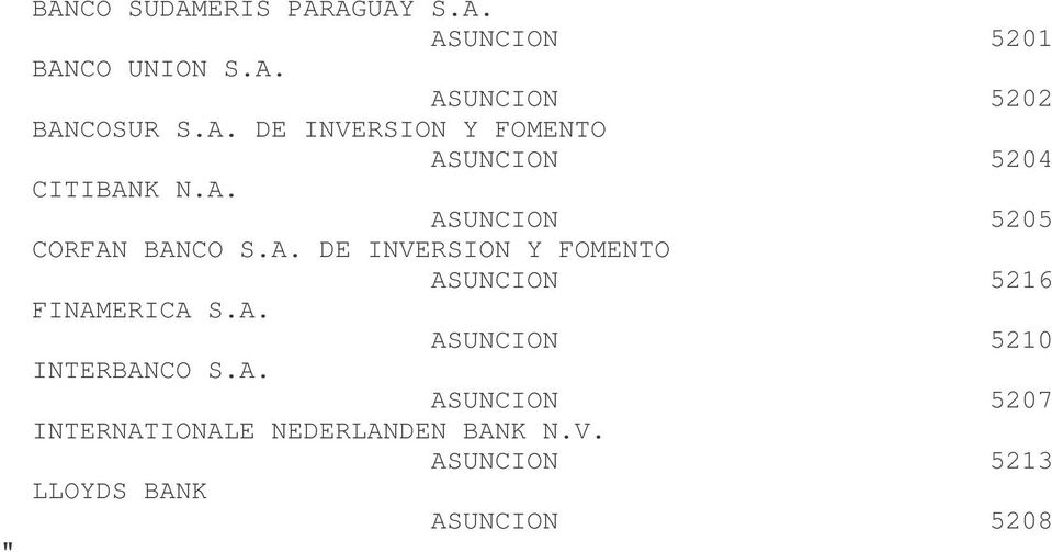 A. ASUNCION 5210 INTERBANCO S.A. ASUNCION 5207 INTERNATIONALE NEDERLANDEN BANK N.V.