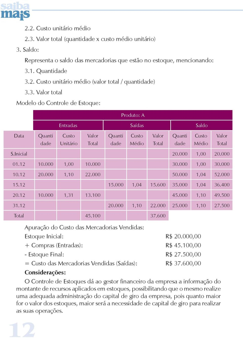 Inicial 20.000 1,00 20.000 01.12 10.000 1,00 10.000 30.000 1,00 30.000 10.12 20.000 1,10 22.000 50.000 1,04 52.000 15.12 15.000 1,04 15.600 35.000 1,04 36.400 20.12 10.000 1,31 13.100 45.000 1,10 49.