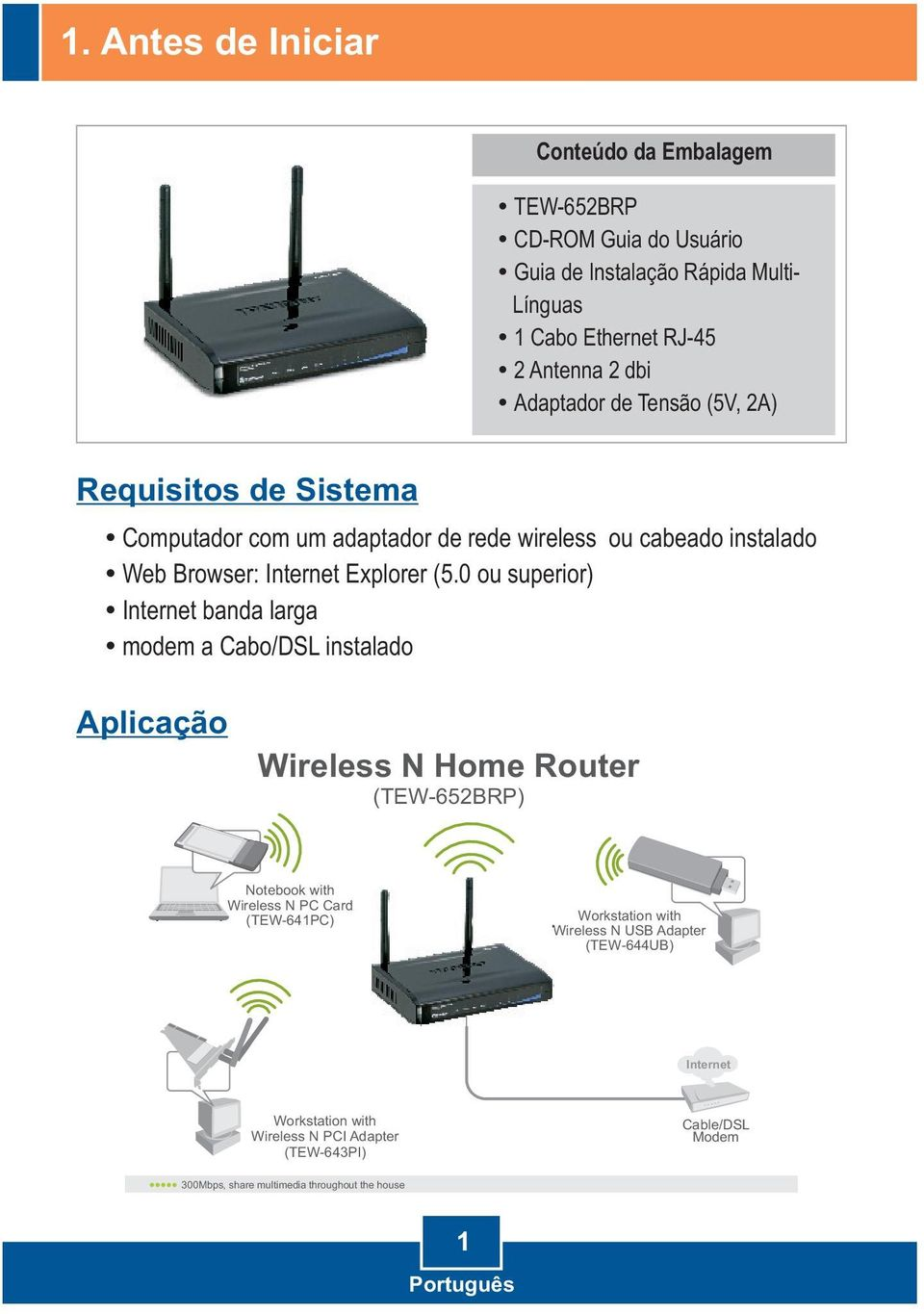 0 ou superior) Internet banda larga modem a Cabo/DSL instalado Aplicação Wireless N Home Router (TEW-652BRP) Notebook with Wireless N PC Card (TEW-641PC)
