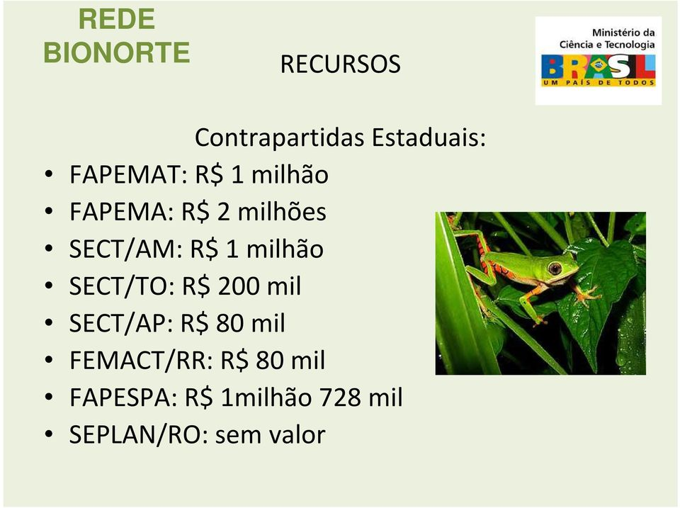 1 milhão SECT/TO: R$ 200 mil SECT/AP: R$ 80 mil