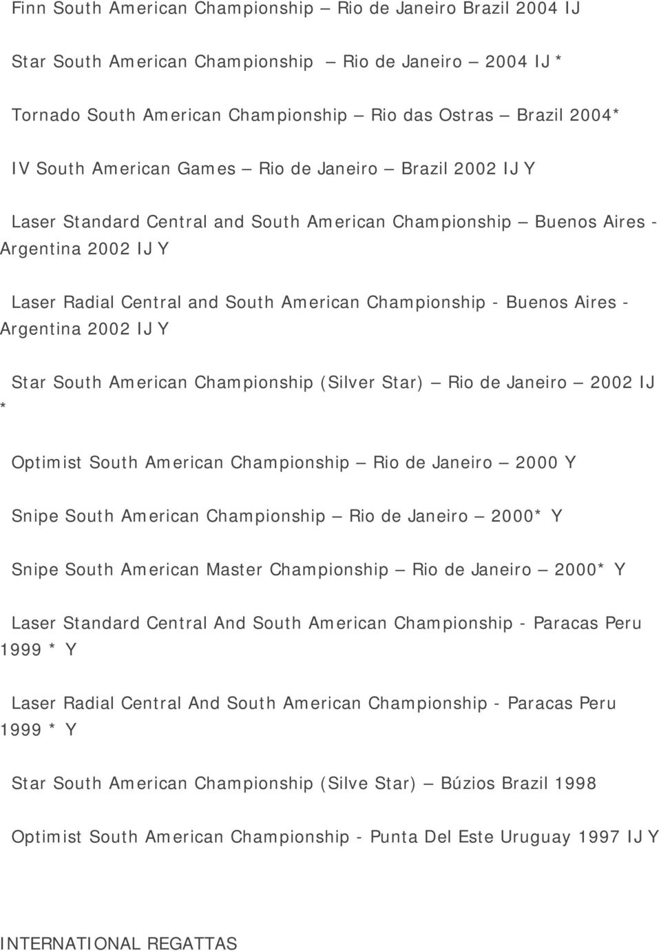 Aires - Argentina 2002 IJ Y Star South American Championship (Silver Star) Rio de Janeiro 2002 IJ * Optimist South American Championship Rio de Janeiro 2000 Y Snipe South American Championship Rio de