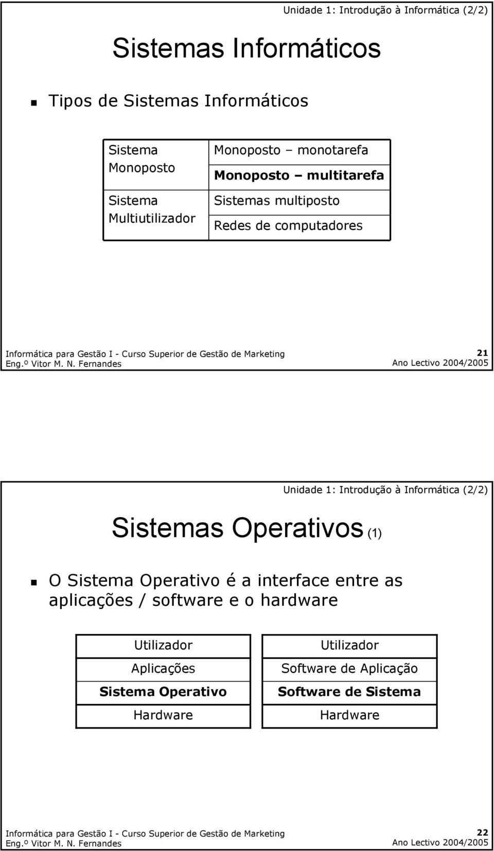 Operativos (1) O Sistema Operativo é a interface entre as aplicações / software e o hardware