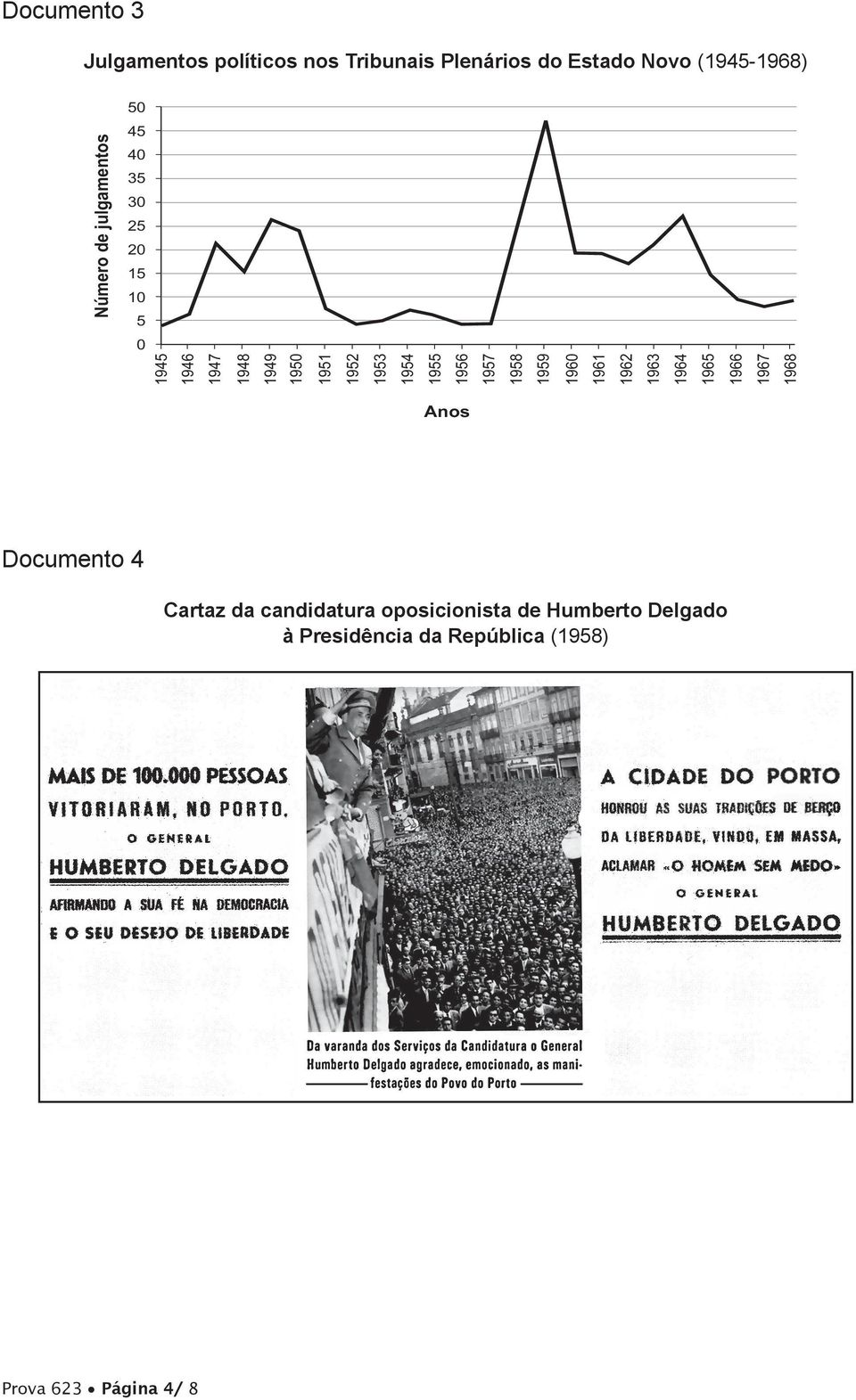 1955 1956 1957 1958 1959 1960 1961 1962 1963 1964 1965 1966 1967 1968 Anos Documento 4 Cartaz da