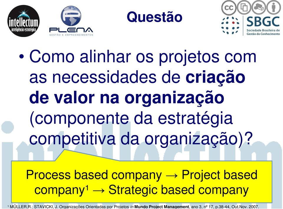 ¹ Process based company Project based company¹ Strategic based company ¹ MÜLLER,R.