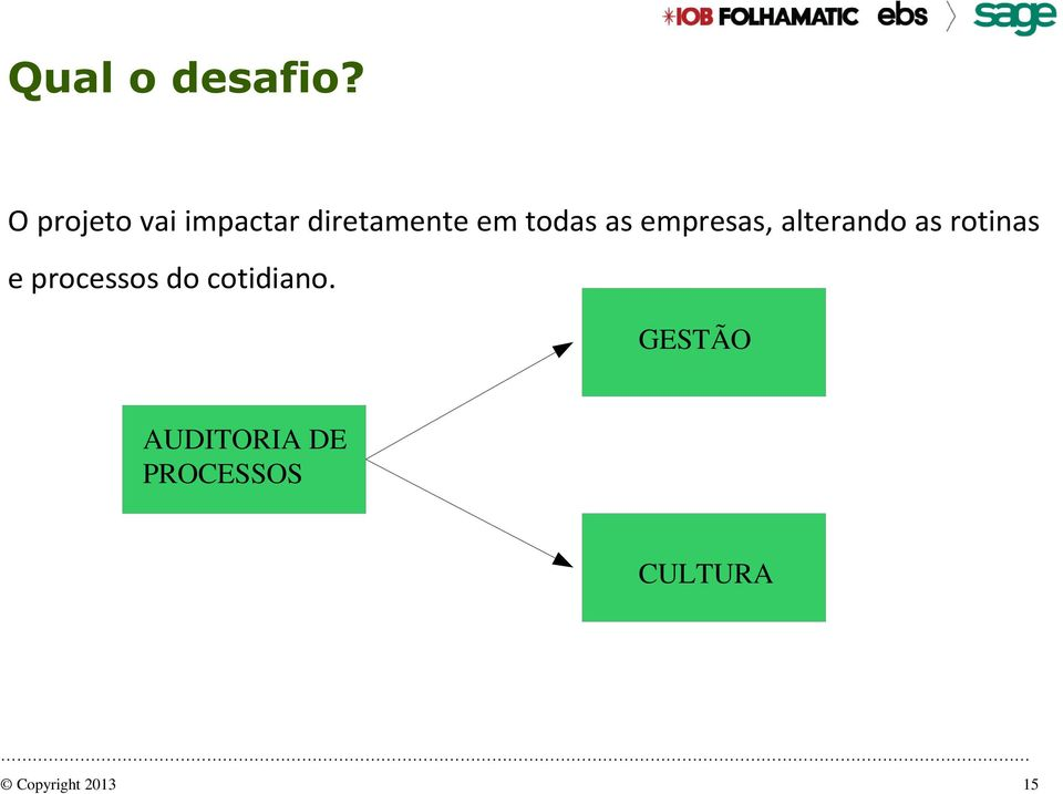 as empresas, alterando as rotinas e
