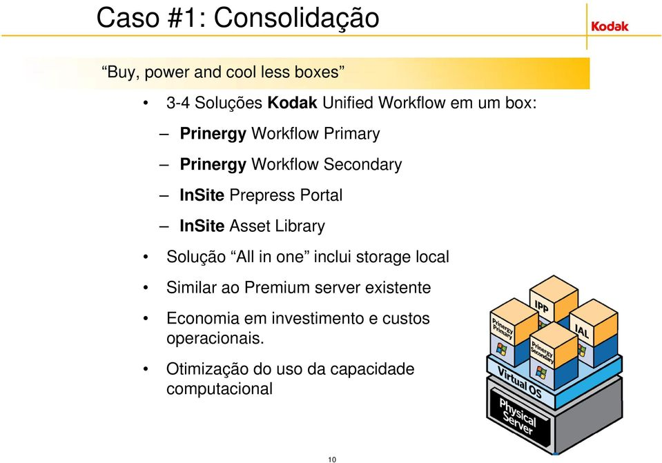 Asset Library Solução All in one inclui storage local Similar ao Premium server existente