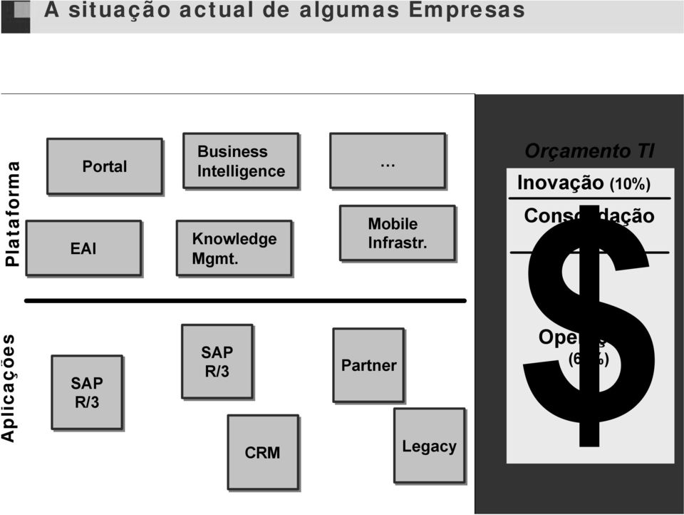 Knowledge Mgmt. SAP R/3 CRM Mobile Infrastr.