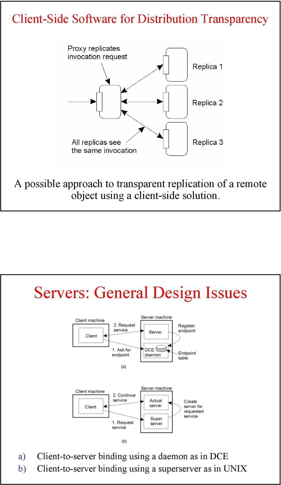 Servers: General Design Issues 3.