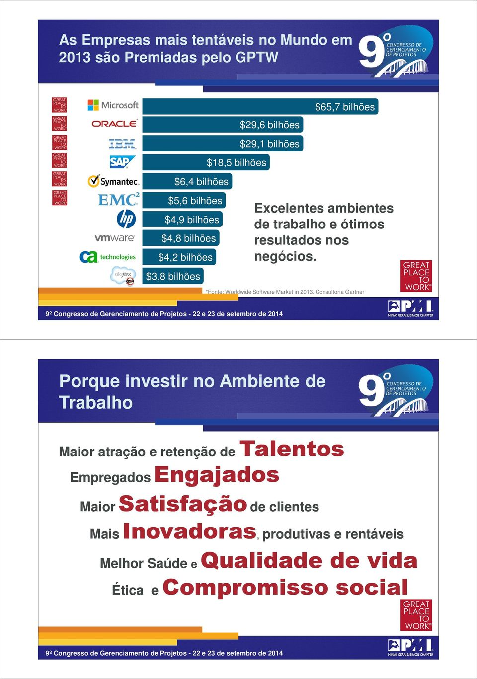 $3,8 bilhões *Fonte: Worldwide Software Market in 2013.