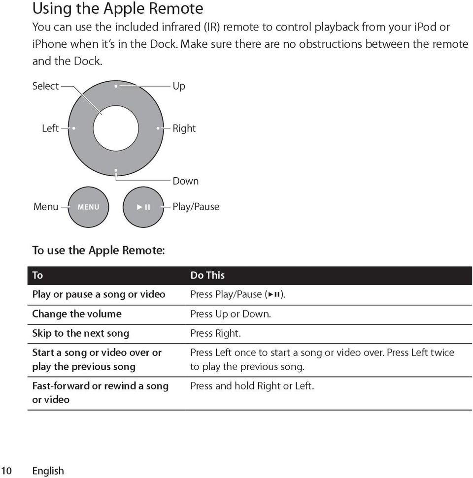 how to use apple remote