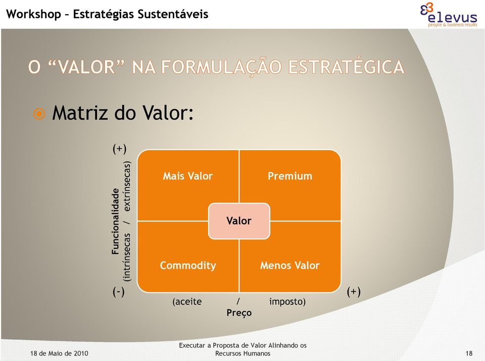 Valor Commodity Valor Premium Menos