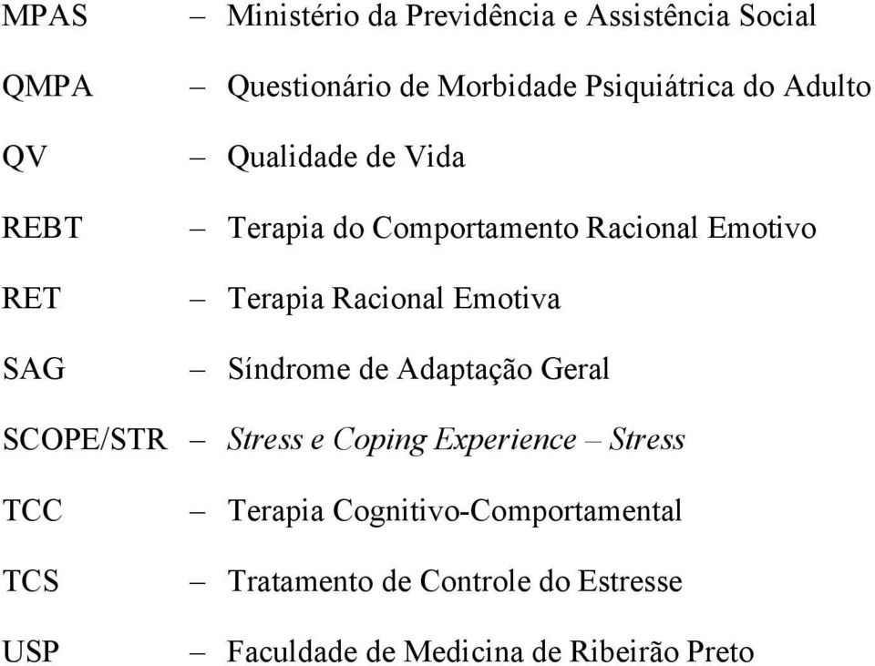 Emotiva Síndrome de Adaptação Geral SCOPE/STR Stress e Coping Experience Stress TCC TCS USP Terapia