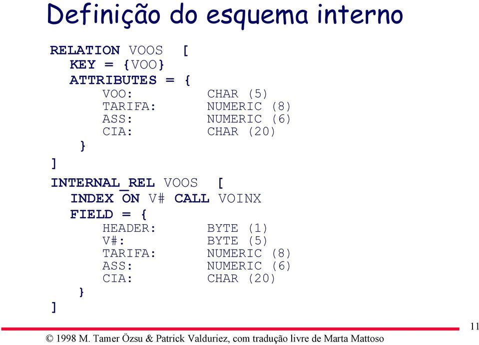 ] INTERNAL_REL VOOS [ INDEX ON V# CALL VOINX FIELD = { HEADER: BYTE