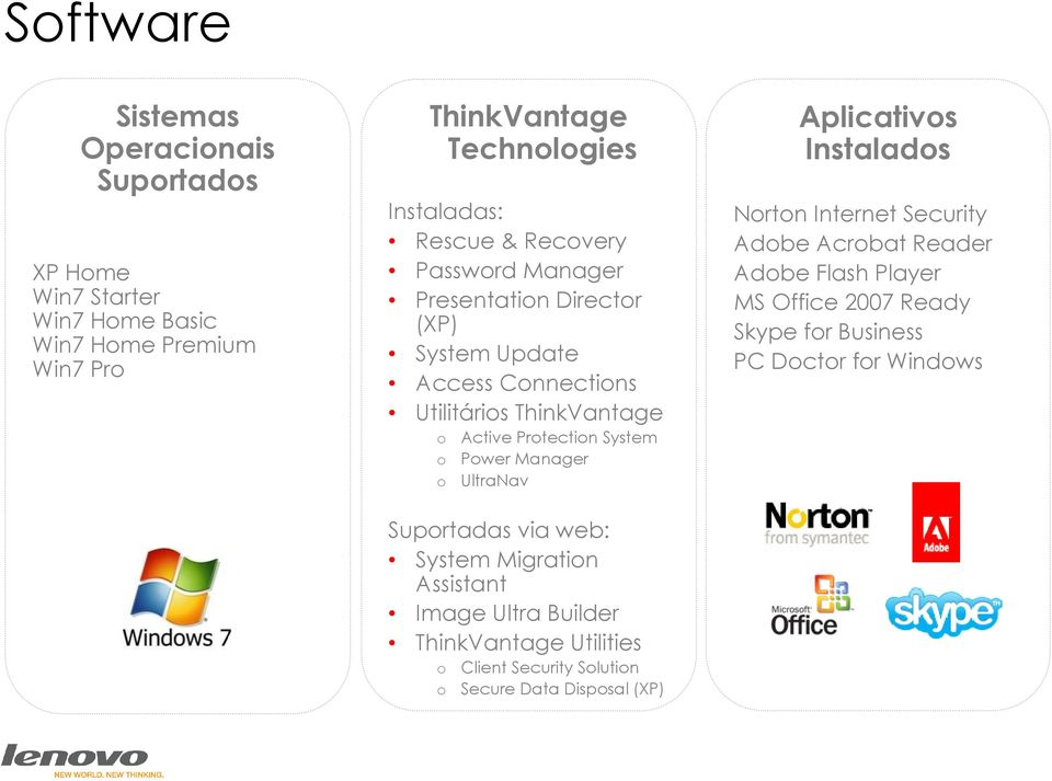 Manager o UltraNav Suportadas via web: System Migration Assistant Image Ultra Builder ThinkVantage Utilities o Client Security Solution o Secure Data