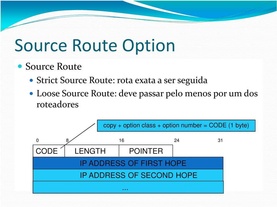 roteadores copy + option class + option number = CODE (1 byte) 0 8 16