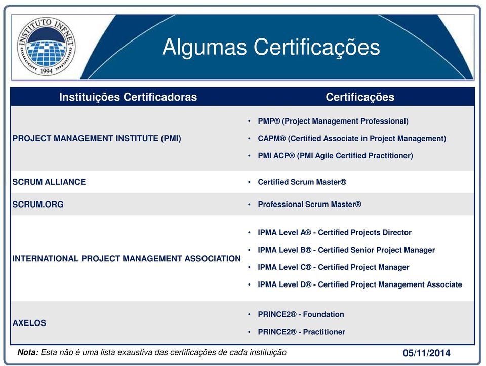 ORG Professional Scrum Master IPMA Level A - Certified Projects Director INTERNATIONAL PROJECT MANAGEMENT ASSOCIATION IPMA Level B - Certified Senior Project