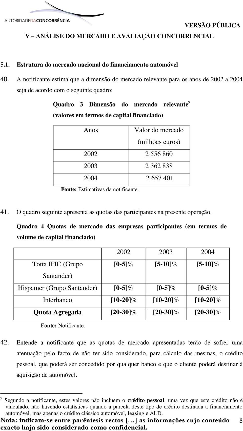 financiado) Anos Valor do mercado (milhões euros) 2002 2 556 860 2003 2 362 838 2004 2 657 401 Fonte: Estimativas da notificante. 41.