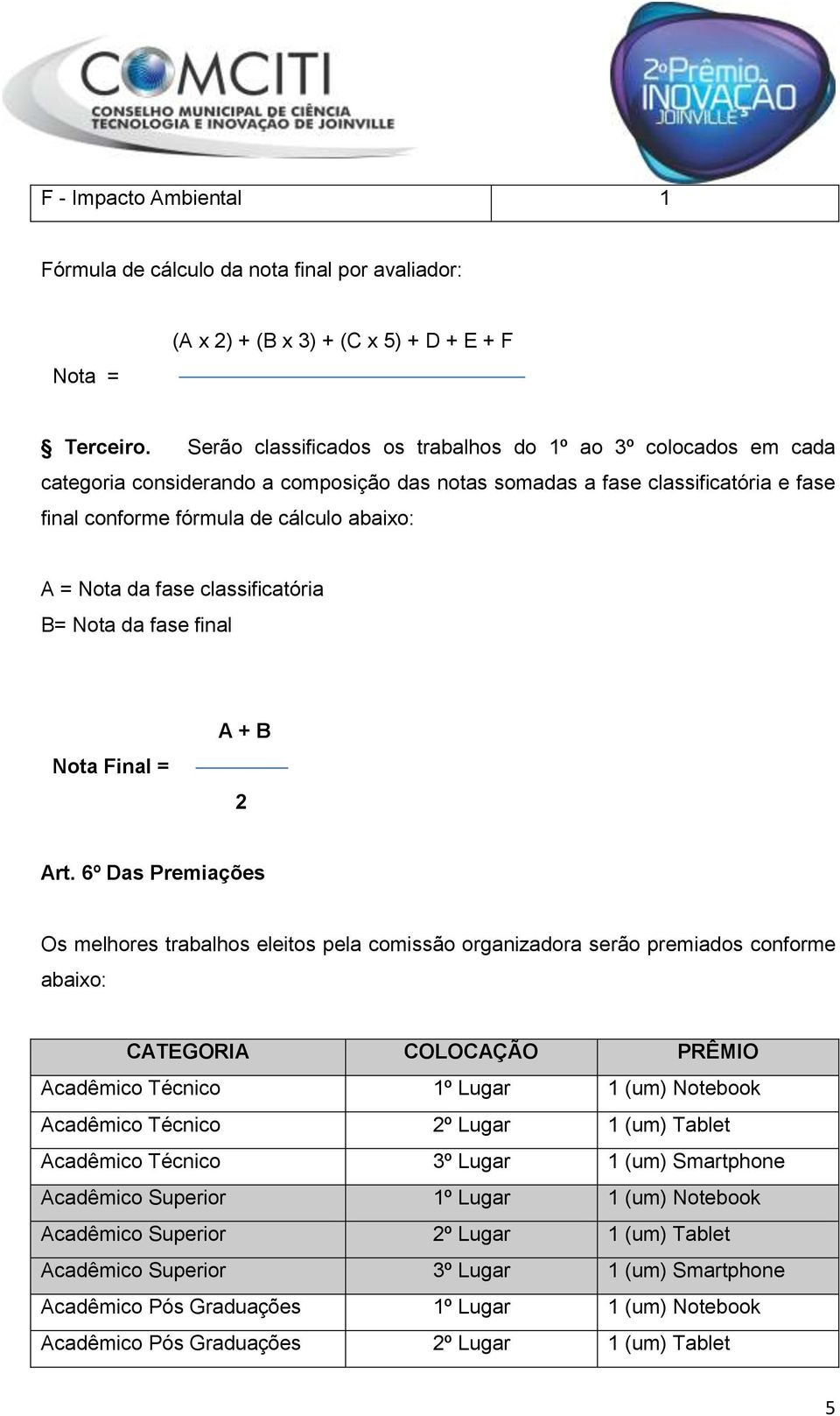 da fase classificatória B= Nota da fase final Nota Final = A + B 2 Art.